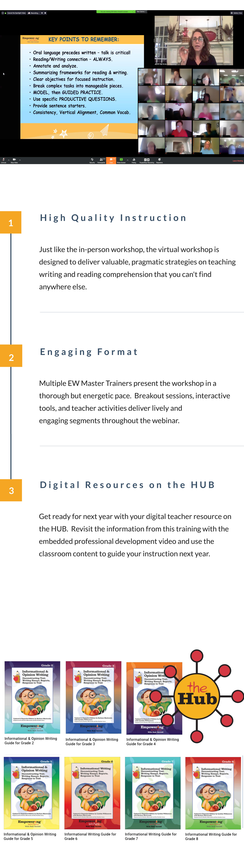 Informational Workshop Infographic