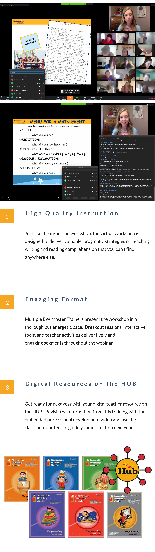 Narrative Workshop Infographic